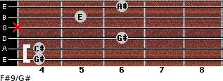 F#9/G# for guitar on frets 4, 4, 6, x, 5, 6