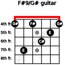 F#9/G# for guitar on frets 4, 7, 4, 6, 5, 4