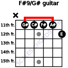 F#9/G# for guitar on frets x, 11, 11, 11, 11, 12