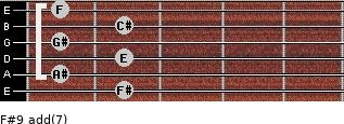 F#9 add(7) for guitar on frets 2, 1, 2, 1, 2, 1