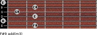 F#9 add(m3) for guitar on frets 2, 0, 2, 1, 2, 0