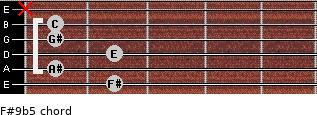 F#9b5 for guitar on frets 2, 1, 2, 1, 1, x