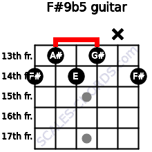 F#9b5 for guitar on frets 14, 13, 14, 13, x, 14