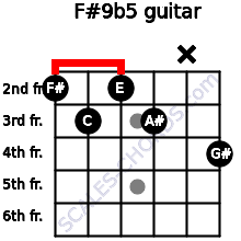 F#9b5 for guitar on frets 2, 3, 2, 3, x, 4