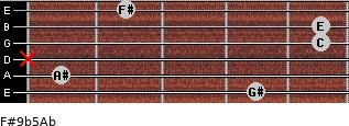 F#9b5/Ab for guitar on frets 4, 1, x, 5, 5, 2