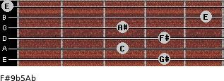 F#9b5/Ab for guitar on frets 4, 3, 4, 3, 5, 0