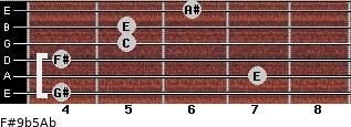 F#9b5/Ab for guitar on frets 4, 7, 4, 5, 5, 6