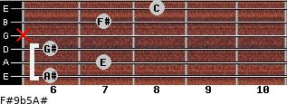 F#9b5/A# for guitar on frets 6, 7, 6, x, 7, 8