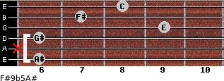 F#9b5/A# for guitar on frets 6, x, 6, 9, 7, 8