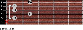 F#9b5/A# for guitar on frets x, 1, 2, 1, 1, 2