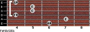 F#9b5/Bb for guitar on frets 6, 7, 4, 5, 5, 4
