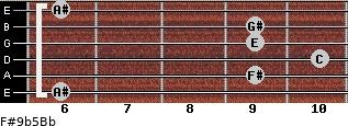 F#9b5/Bb for guitar on frets 6, 9, 10, 9, 9, 6