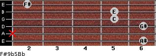 F#9b5/Bb for guitar on frets 6, x, 6, 5, 5, 2