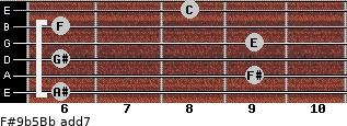 F#9b5/Bb add(7) guitar chord