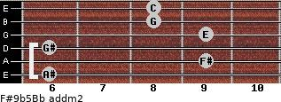 F#9b5/Bb add(m2) guitar chord