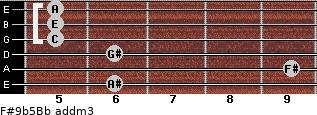 F#9b5/Bb add(m3) guitar chord