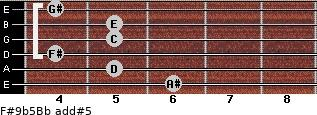 F#9b5/Bb add(#5) guitar chord