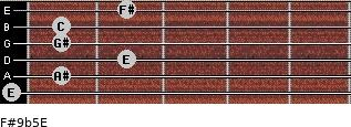 F#9b5/E for guitar on frets 0, 1, 2, 1, 1, 2