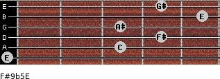 F#9b5/E for guitar on frets 0, 3, 4, 3, 5, 4