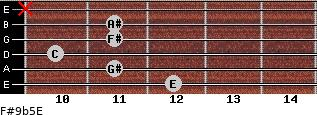 F#9b5/E for guitar on frets 12, 11, 10, 11, 11, x