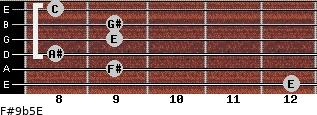 F#9b5/E for guitar on frets 12, 9, 8, 9, 9, 8