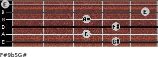 F#9b5/G# for guitar on frets 4, 3, 4, 3, 5, 0