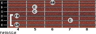 F#9b5/G# for guitar on frets 4, 7, 4, 5, 5, 6