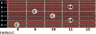F#9b5/C for guitar on frets 8, 11, 10, 9, 11, x