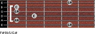 F#9b5/G# for guitar on frets 4, 1, 2, 1, 1, 4