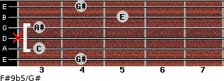 F#9b5/G# for guitar on frets 4, 3, x, 3, 5, 4
