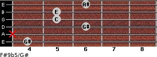 F#9b5/G# for guitar on frets 4, x, 6, 5, 5, 6
