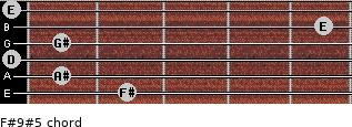 F#9(#5) for guitar on frets 2, 1, 0, 1, 5, 0