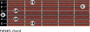 F#9(#5) for guitar on frets 2, 1, 0, 1, 5, 2