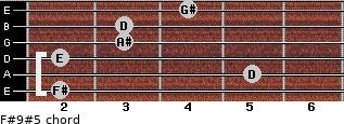 F#9(#5) for guitar on frets 2, 5, 2, 3, 3, 4