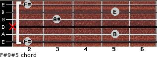 F#9#5 for guitar on frets 2, 5, x, 3, 5, 2