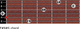 F#9(#5) for guitar on frets 2, x, 0, 3, 5, 4