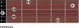 F#9#5/Ab for guitar on frets 4, 1, 0, 1, 5, 2