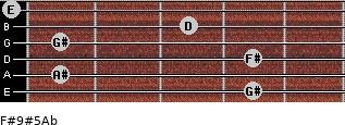 F#9#5/Ab for guitar on frets 4, 1, 4, 1, 3, 0