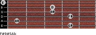 F#9#5/Ab for guitar on frets 4, 1, 4, 3, 3, 0