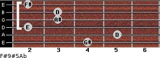 F#9#5/Ab for guitar on frets 4, 5, 2, 3, 3, 2