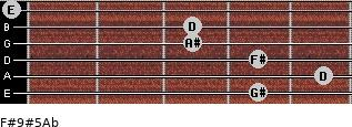 F#9#5/Ab for guitar on frets 4, 5, 4, 3, 3, 0