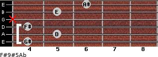 F#9#5/Ab for guitar on frets 4, 5, 4, x, 5, 6
