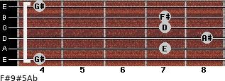 F#9#5/Ab for guitar on frets 4, 7, 8, 7, 7, 4