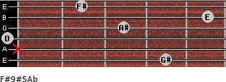 F#9#5/Ab for guitar on frets 4, x, 0, 3, 5, 2