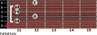 F#9#5/Ab for guitar on frets x, 11, 12, 11, 11, 12