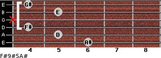 F#9#5/A# for guitar on frets 6, 5, 4, x, 5, 4