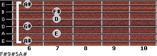 F#9#5/A# for guitar on frets 6, 7, 6, 7, 7, 6
