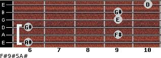 F#9#5/A# for guitar on frets 6, 9, 6, 9, 9, 10