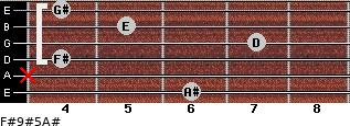 F#9#5/A# for guitar on frets 6, x, 4, 7, 5, 4