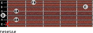F#9#5/A# for guitar on frets x, 1, 0, 1, 5, 2